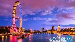 Introducing some of London's most popular tourist attractions